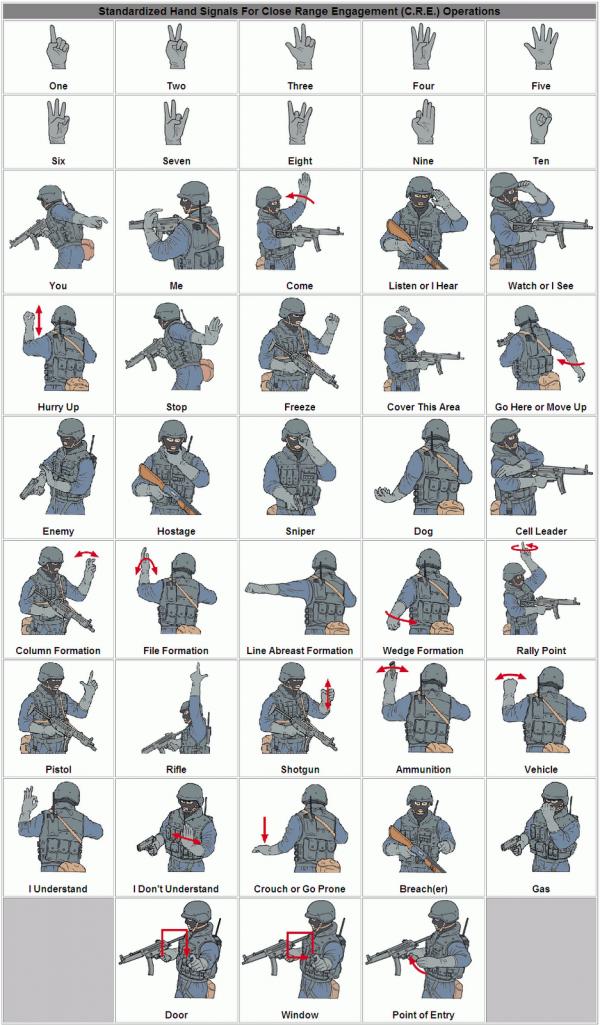 MilitaryHandSignals.png